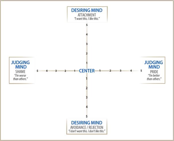 Centerin_Graphic